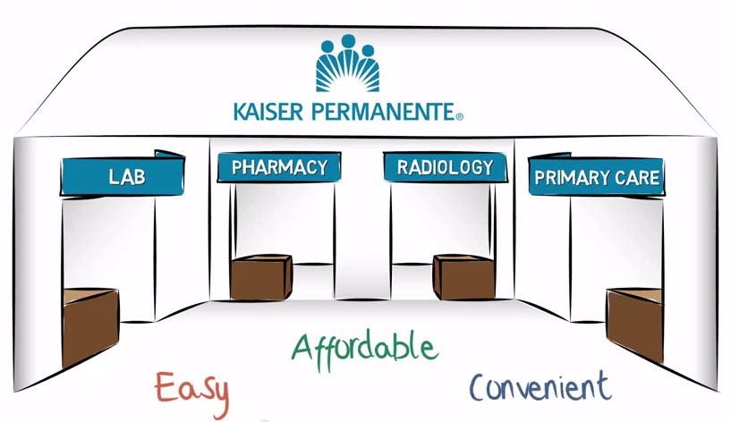 Kaiser Permanente Home Cu Health Plan
